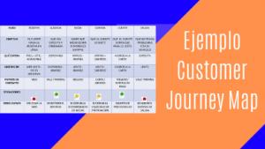 Ejemplo Customer Journey Map