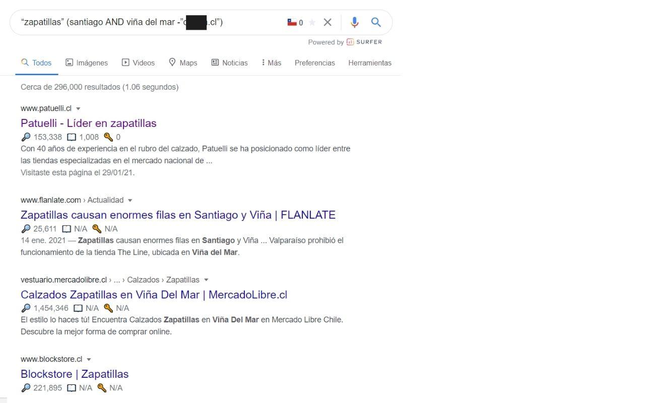 Ejemplo Google Hacking Entre parénterisi